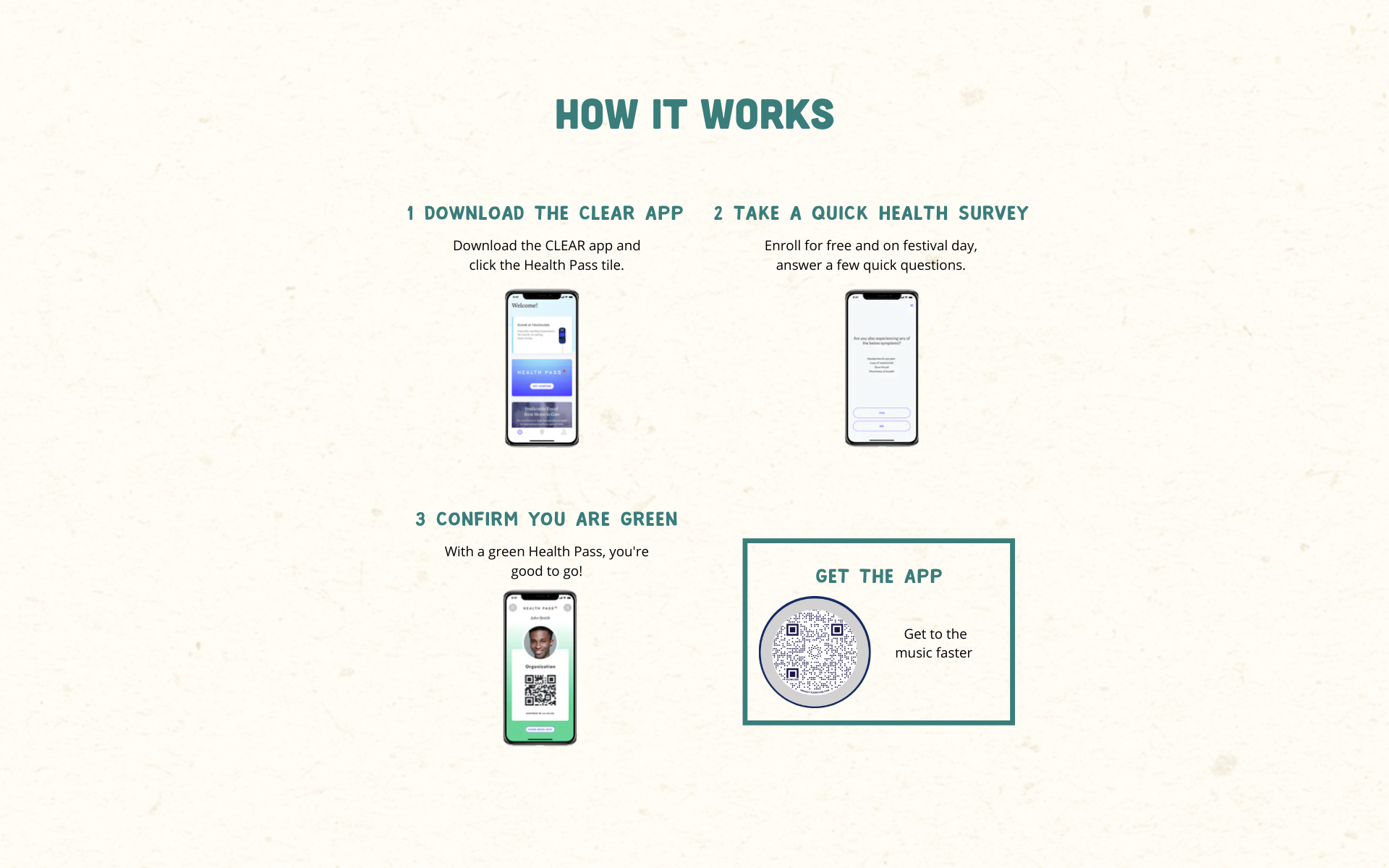 Smartphones show step by step process